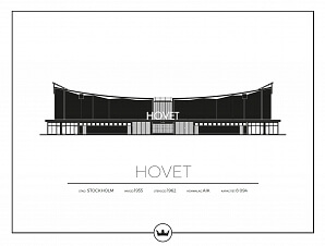 Hovet - AIK